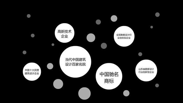 深圳視頻制作